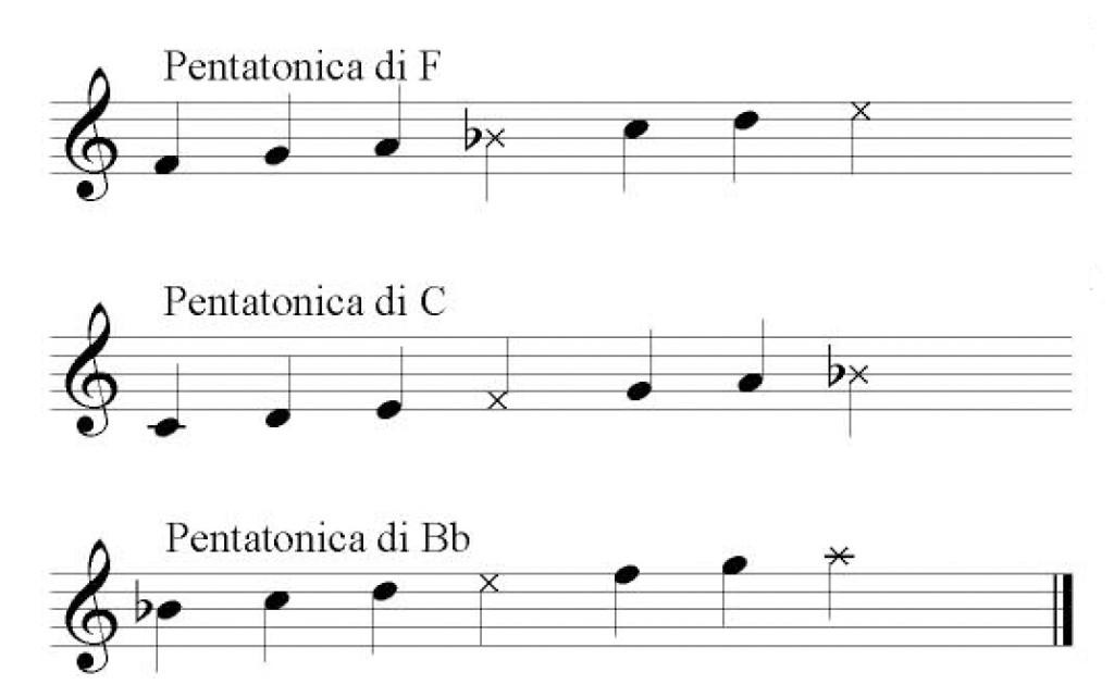 Pentatonica3
