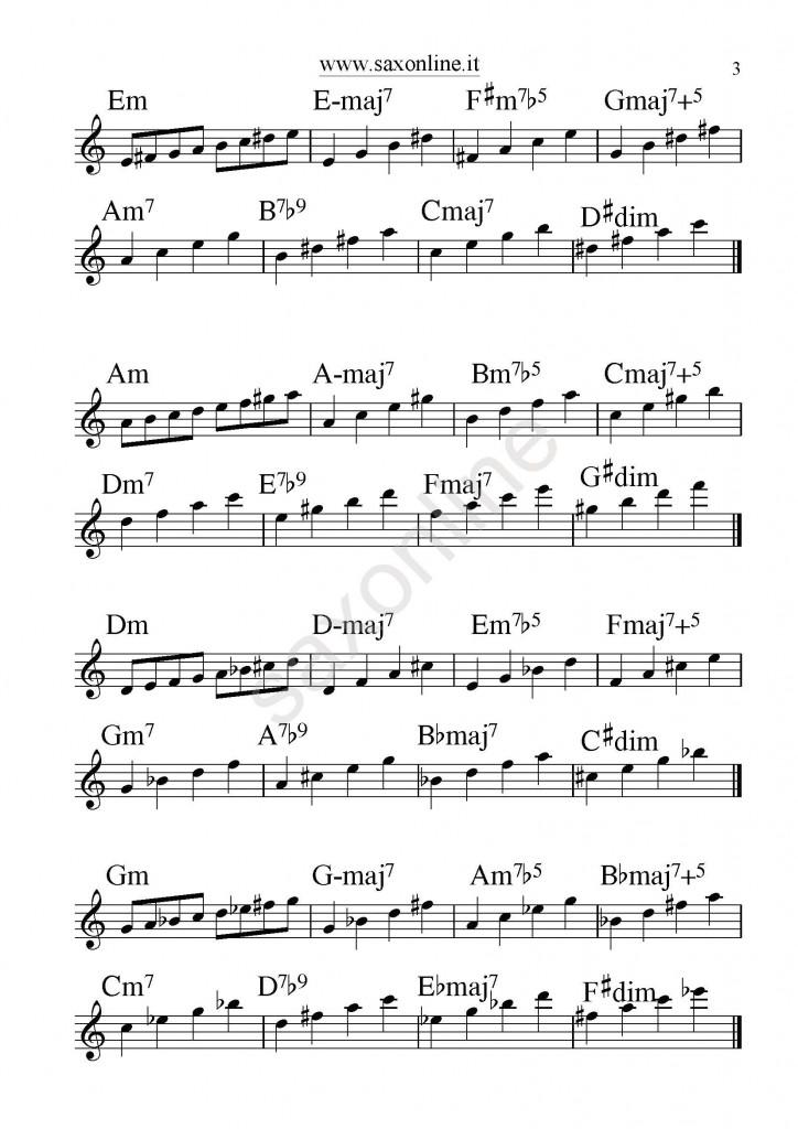 Scale minori armoniche e accordi_Page_3