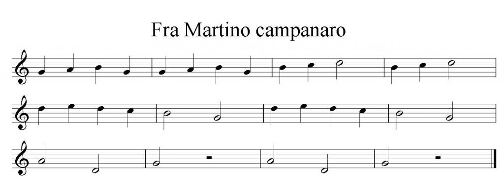 Fra Martino Campanaro Scuola Di Sax Online